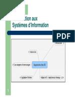 Approche des SI.pdf