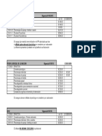 Obras-Sociales-códigos-y-aranceles-3