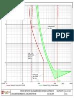 A1047 Relé PL300 PH.pdf