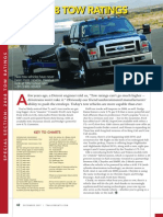 2008 Truck Tow Ratings