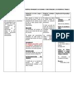 Proyecto Aula Ica 1s2014