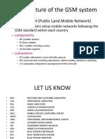 4. GSMArchitecture