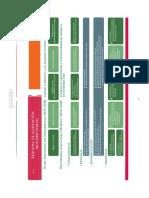 Diagrama Plan Hídrico 2014-2018