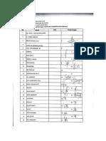 Daftar Hadir Simulasi