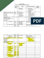 Daftar Regulasi SNARS1 RSPH Terbaru Dr Joti Bimbingan 1-2 Juni 2018