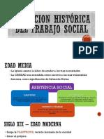 Evolucion Histórica Del Trabajo Social