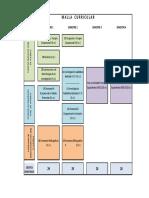 Malla Curricular Archivo PDF