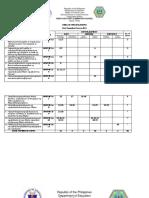 Grade 6 First Periodical Test in Araling Panlipunan