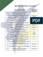 Coimbatore Polytechnic College