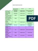 2016 Matrix Persons Tax Base.pdf
