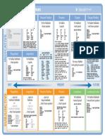 371874178-Spanish-Verb-Tenses-pdf.pdf