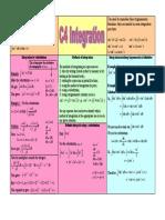 Integration Revision Sheet