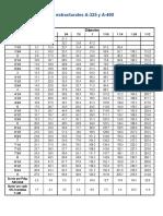 Peso tornillos A325.pdf