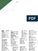 Eric_Duensing_pa28_235_Checklist.doc