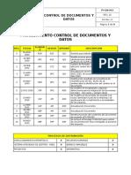 PI-GN-003 Control de Documentos y Datos