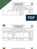 PDCA Program DBD