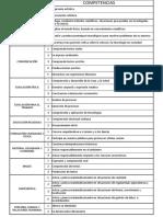 Competencias 2015 Areas