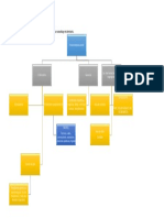 Diagrama Empresa Social