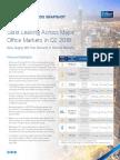 2018 Q2 Top Office Metros Report National