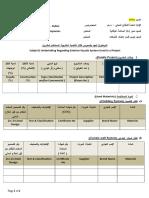 Facade undertaking letter format.doc