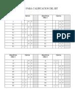 Claves Para Calificacion Del Ibt