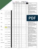 2015 f p analysis tracking - 12b