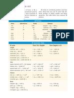 012_MetricConverstion.pdf