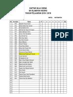 Daftar Nilai Kelas 1 - 6.xlsx