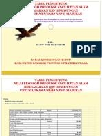 Tabel Penghitung Nilai Ekonomi Produksi Kayu Hutan Alam Berdasarkan Izin Lingkungan Untuk Lokasi Usaha Yang Diajukan