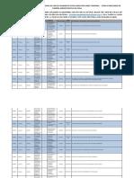 2017 Resultados Revision Hojas de Vida Fase II Para Publicacion