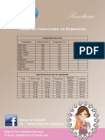tabla-de-conversion-en-reposteria.pdf