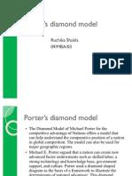 Porter's diamond model Case Study1