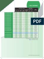 Henkel Medical PSA selector Guide