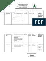 9.1.3.3 Bukti Pelaksanaan Program Mutu Klinis Dan Keselamatan Pasien