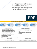 Framework of DEP/GARD