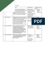Program Kerja LKI 2014