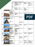 churches.pdf