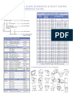 Air Flow Dynamics and Duct Sizing Reference Guide