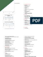 estadísticas examen admisión UNMSM 2000-2011