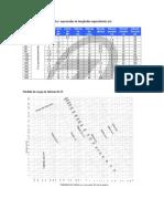 Tabla  Pérdidas de energía en ductos  expresadas en longitudes equivalentes.docx