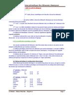Chap 1 La Classification Periodique Des Elements Chimqiues