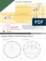 Wireless AP Installation Plan in Turbine Hall
