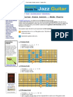 Free Guitar Scales Lesson _ Guitar Modes