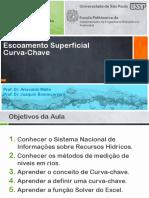 Curva Chave