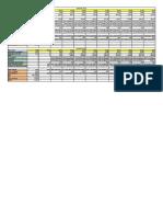 1701120 Cf Assignment4.Xlsx