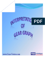 Interprection of Graph