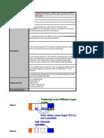 AMR Parameter Setting Idea Delhi