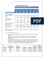 Maruti Financial Ratio Analysis