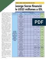 ONG de George Soros financió con más de US$3 millones a IDL