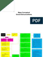 Mapa Conceptual Grecia-Estructuralismo